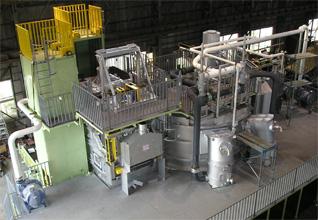 various melting furnaces